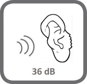 Niedriger Geräuschpegel 36dB